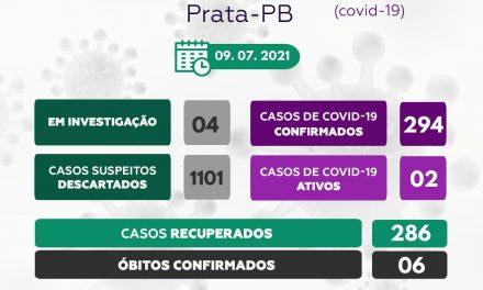 Boletim Coronavírus dia 09 de julho
